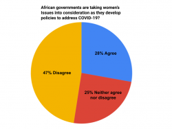 Pie Charts - panel 5 (1).png